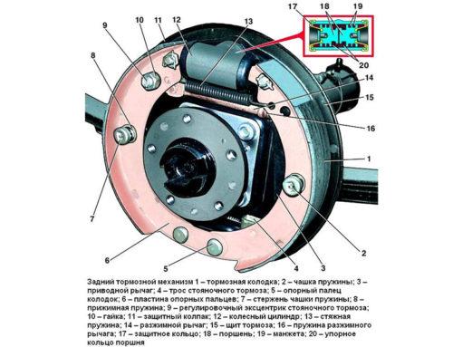 Тормозная система барабанного типа.